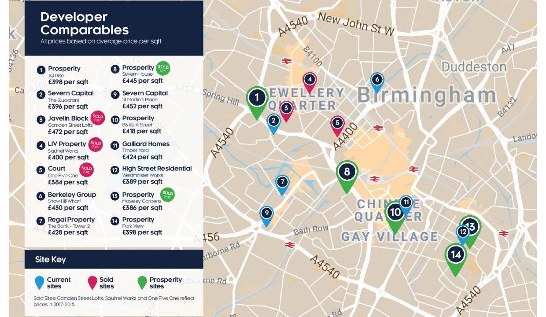 Birmingham Developer Comparables Map-page-001