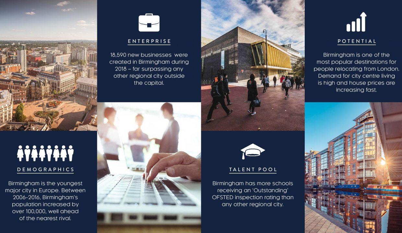 Birmingham Investment Presentation-page-003
